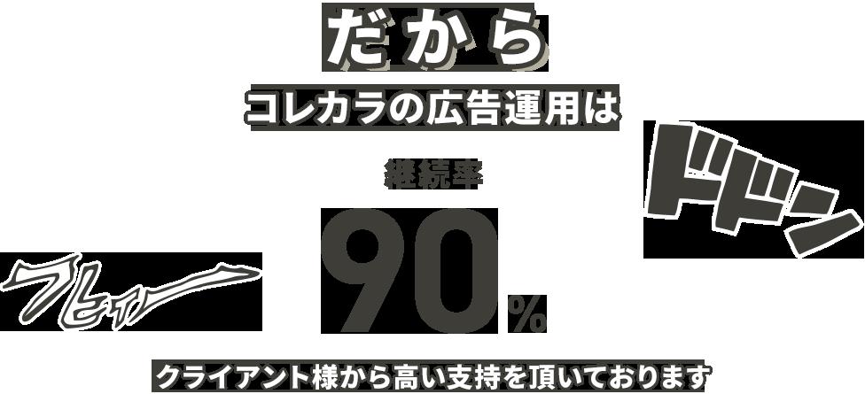 だからコレカラの広告運用は継続率90% クライアント様から高い支持を頂いております