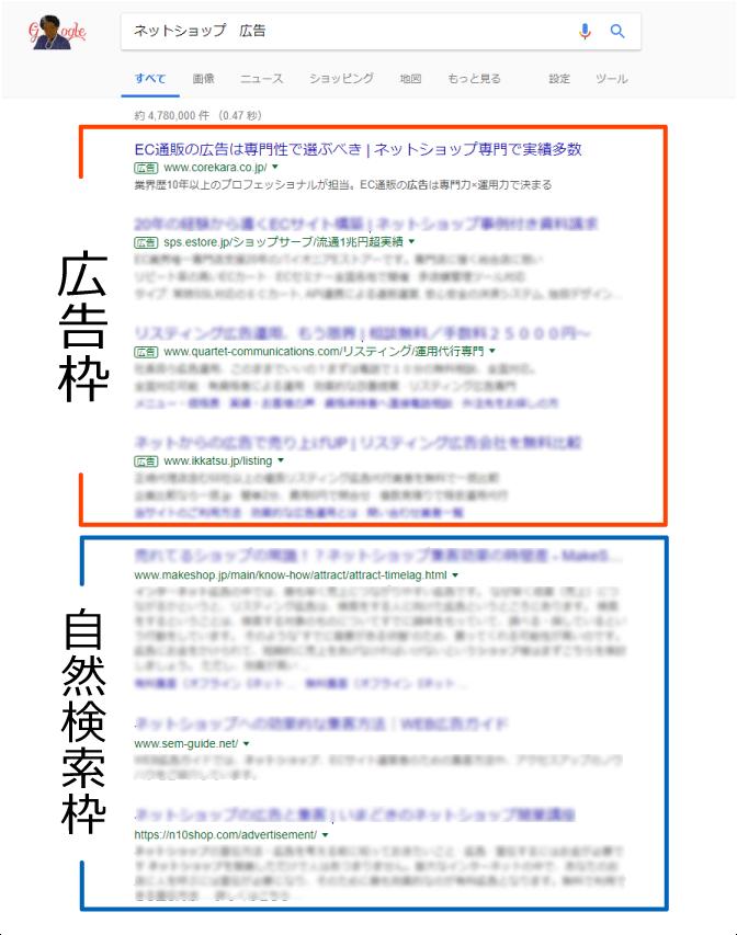「ネットショップ 広告」の検索結果