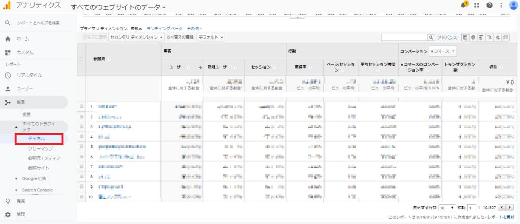 Googleアナリティクスチャネルレポート